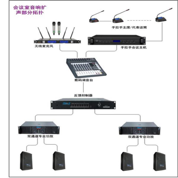 智能会议室音响系统